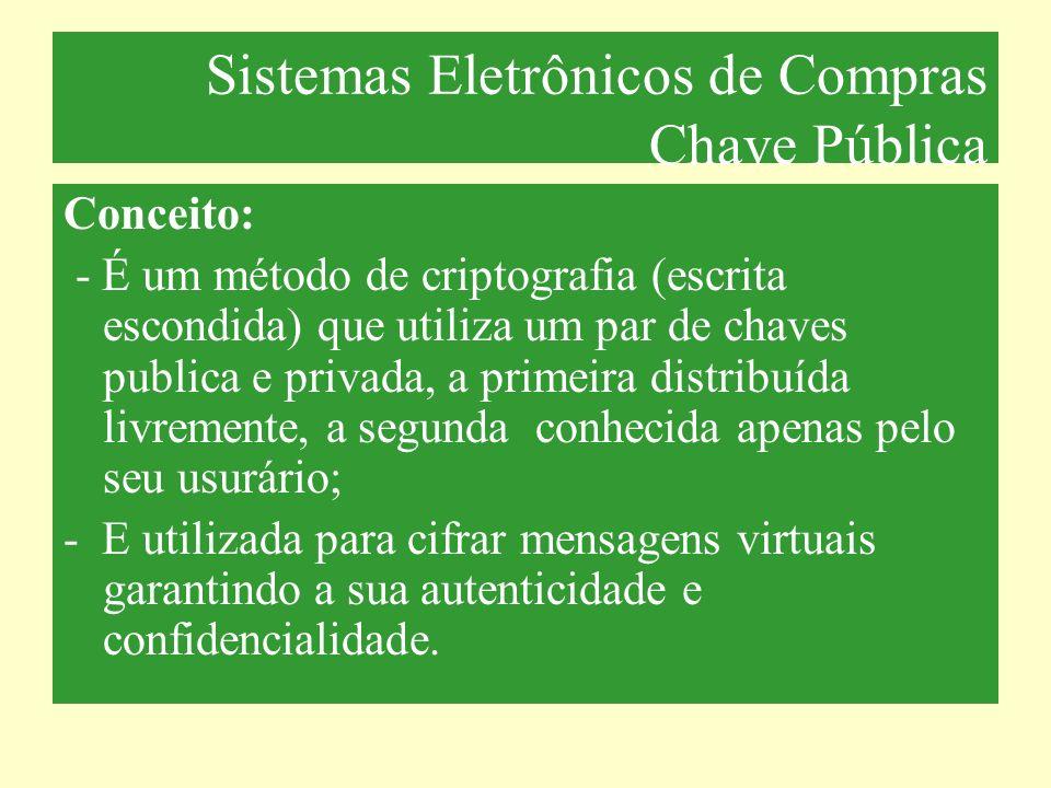 Sistemas Eletrônicos de Compras Chave Pública Conceito: - É um método de criptografia (escrita escondida) que utiliza um par de chaves publica e priva