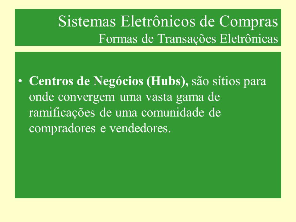 Sistemas Eletrônicos de Compras Formas de Transações Eletrônicas Centros de Negócios (Hubs), são sítios para onde convergem uma vasta gama de ramifica
