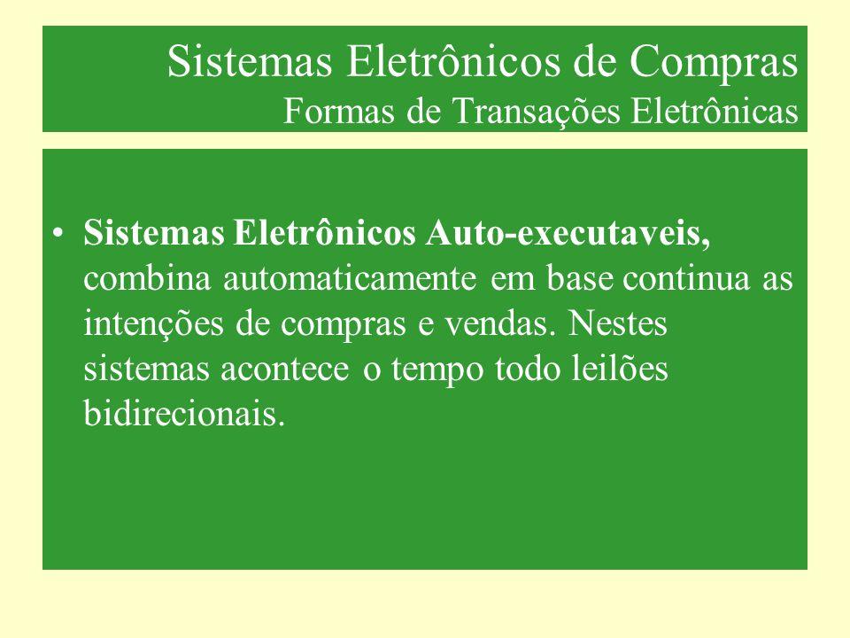 Sistemas Eletrônicos de Compras Formas de Transações Eletrônicas Sistemas Eletrônicos Auto-executaveis, combina automaticamente em base continua as in