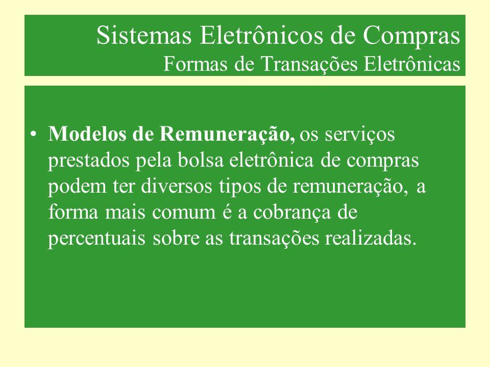 Sistemas Eletrônicos de Compras Formas de Transações Eletrônicas Modelos de Remuneração, os serviços prestados pela bolsa eletrônica de compras podem