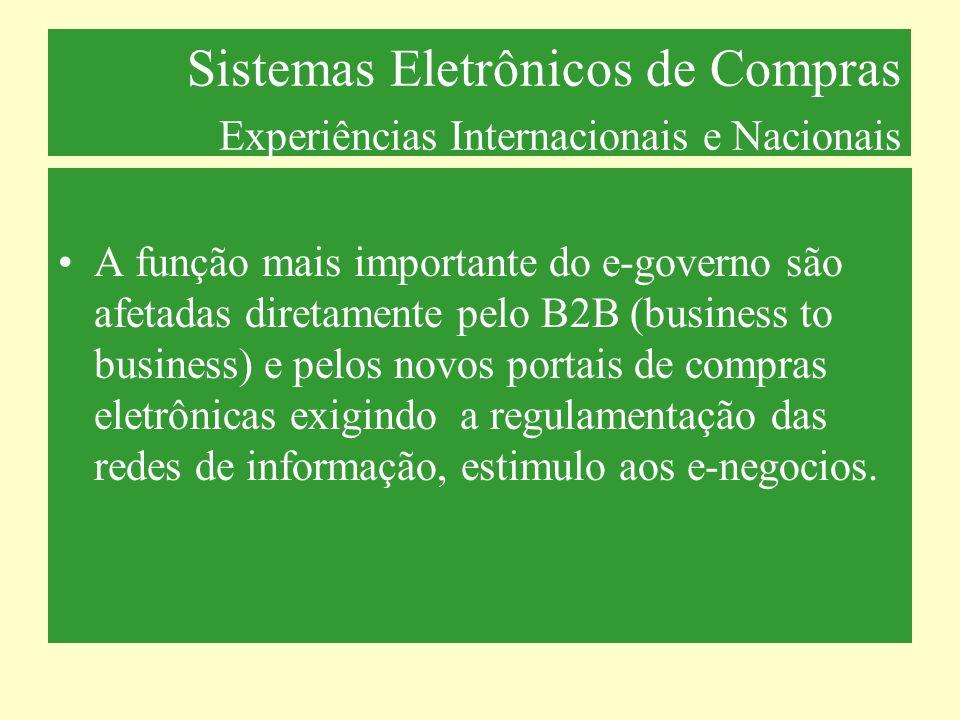 Sistemas Eletrônicos de Compras Experiências Internacionais e Nacionais A função mais importante do e-governo são afetadas diretamente pelo B2B (busin