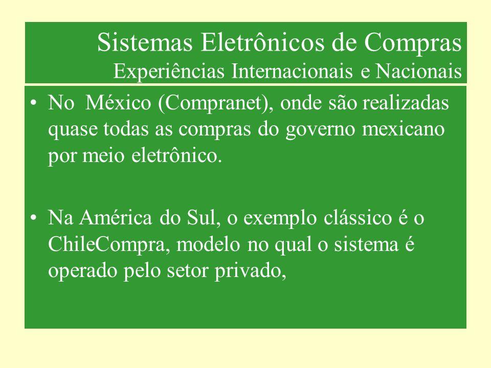 Sistemas Eletrônicos de Compras Experiências Internacionais e Nacionais No México (Compranet), onde são realizadas quase todas as compras do governo m