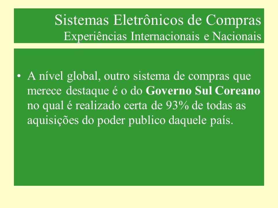 Sistemas Eletrônicos de Compras Experiências Internacionais e Nacionais A nível global, outro sistema de compras que merece destaque é o do Governo Su