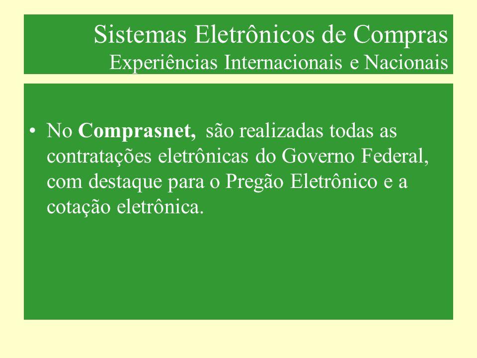 Sistemas Eletrônicos de Compras Experiências Internacionais e Nacionais No Comprasnet, são realizadas todas as contratações eletrônicas do Governo Fed