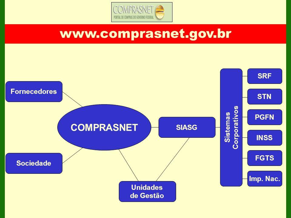COMPRASNET SIASG Unidades de Gestão Sistemas Corporativos Fornecedores STN SRF PGFN INSS FGTS Imp. Nac. Sociedade www.comprasnet.gov.br