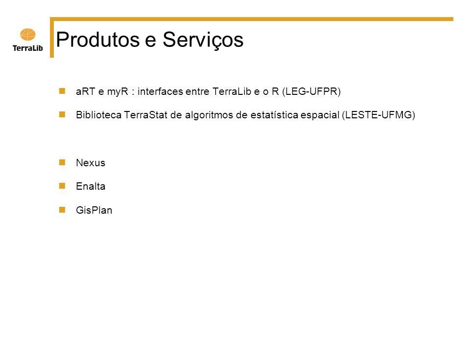 Produtos e Serviços aRT e myR : interfaces entre TerraLib e o R (LEG-UFPR) Biblioteca TerraStat de algoritmos de estatística espacial (LESTE-UFMG) Nexus Enalta GisPlan