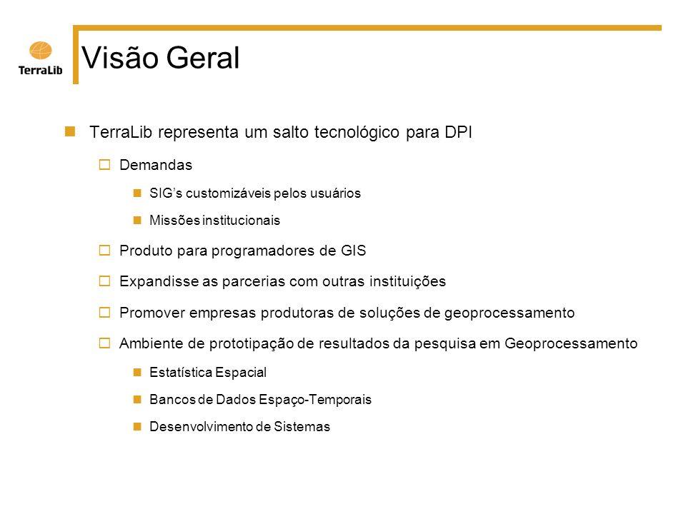 TerraLib representa um salto tecnológico para DPI Demandas SIGs customizáveis pelos usuários Missões institucionais Produto para programadores de GIS Expandisse as parcerias com outras instituições Promover empresas produtoras de soluções de geoprocessamento Ambiente de prototipação de resultados da pesquisa em Geoprocessamento Estatística Espacial Bancos de Dados Espaço-Temporais Desenvolvimento de Sistemas Visão Geral