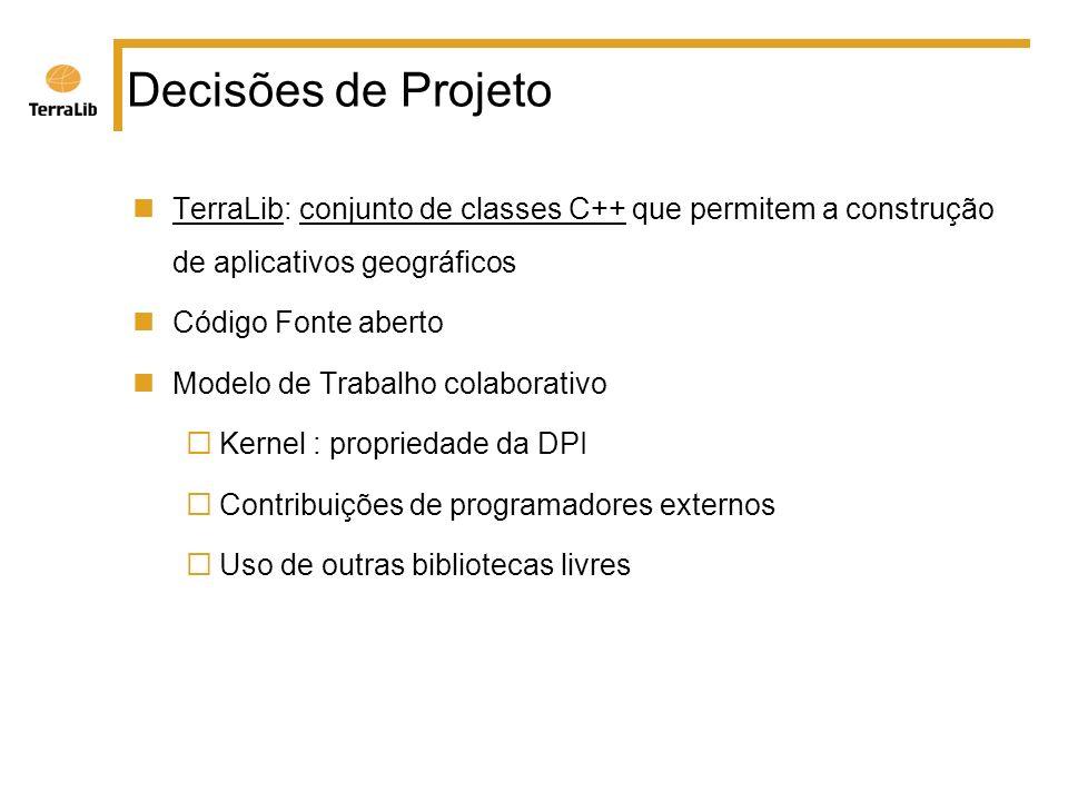 Decisões de Projeto TerraLib: conjunto de classes C++ que permitem a construção de aplicativos geográficos Código Fonte aberto Modelo de Trabalho colaborativo Kernel : propriedade da DPI Contribuições de programadores externos Uso de outras bibliotecas livres