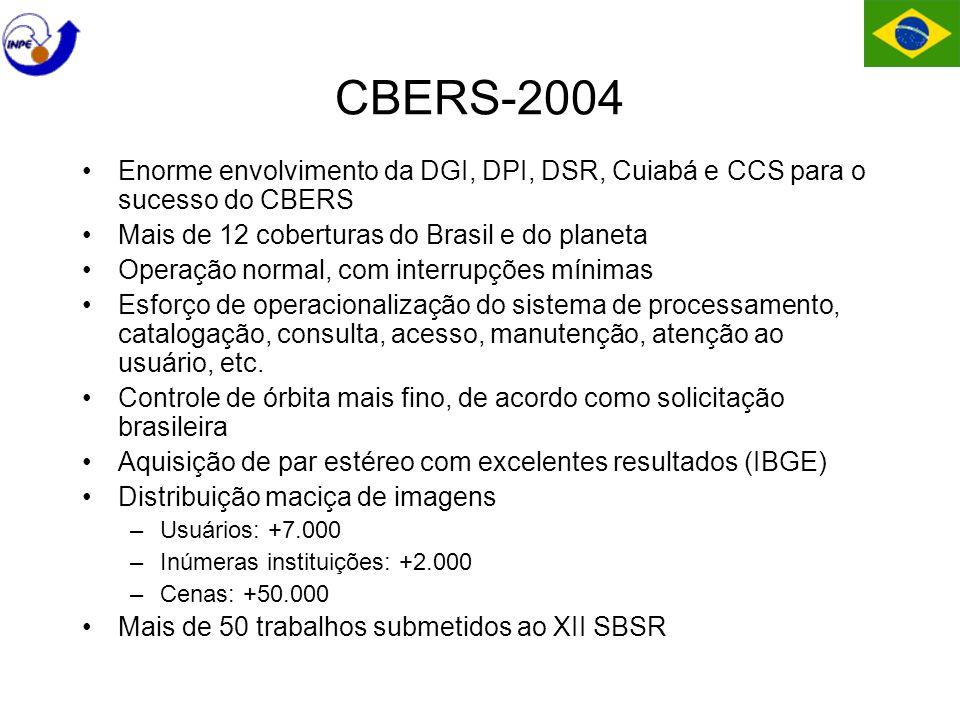 CBERS-2004 Enorme envolvimento da DGI, DPI, DSR, Cuiabá e CCS para o sucesso do CBERS Mais de 12 coberturas do Brasil e do planeta Operação normal, com interrupções mínimas Esforço de operacionalização do sistema de processamento, catalogação, consulta, acesso, manutenção, atenção ao usuário, etc.