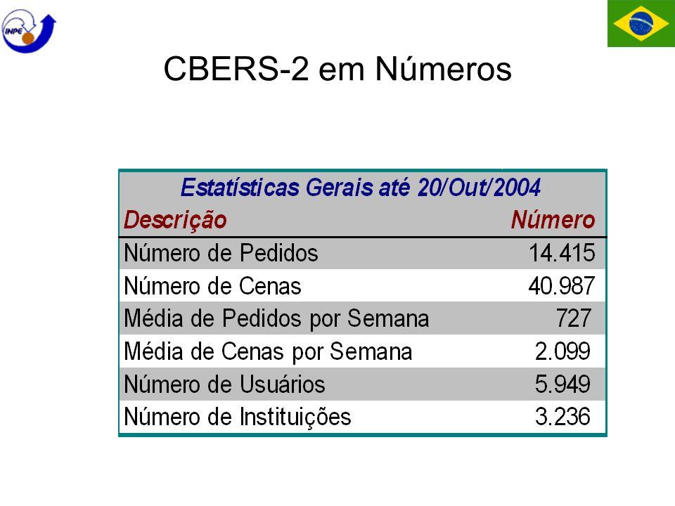 CBERS-2 em Números
