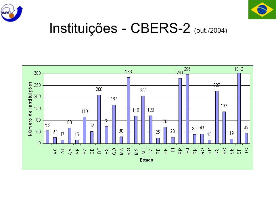 Instituições - CBERS-2 (out./2004)