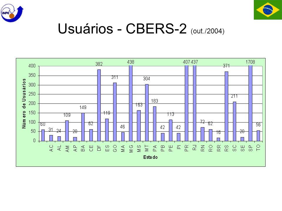 Usuários - CBERS-2 (out./2004)