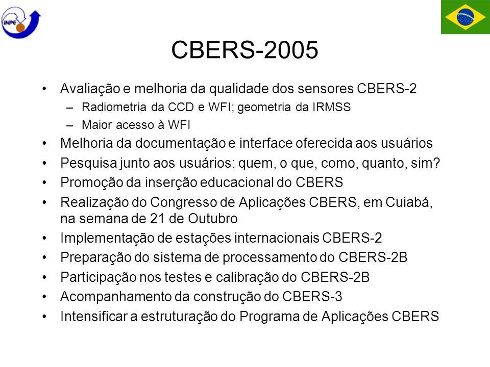 CBERS-2005 Avaliação e melhoria da qualidade dos sensores CBERS-2 –Radiometria da CCD e WFI; geometria da IRMSS –Maior acesso à WFI Melhoria da documentação e interface oferecida aos usuários Pesquisa junto aos usuários: quem, o que, como, quanto, sim.