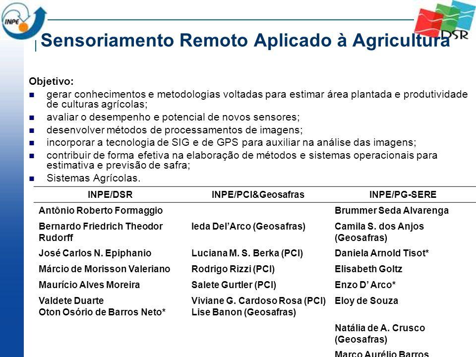 Sensoriamento Remoto Aplicado à Agricultura Objetivo: gerar conhecimentos e metodologias voltadas para estimar área plantada e produtividade de cultur