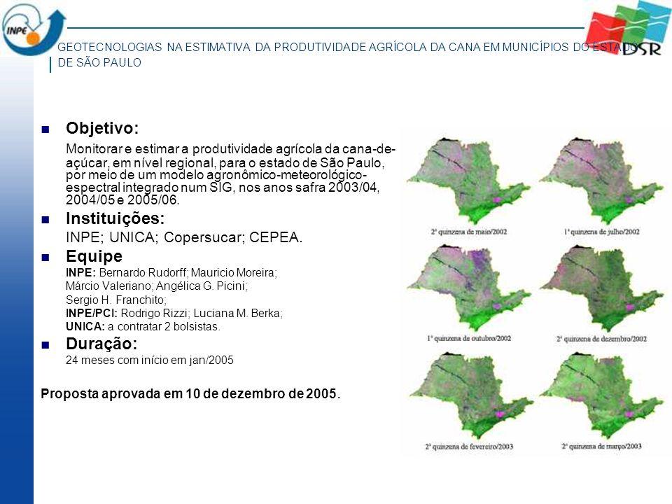GEOTECNOLOGIAS NA ESTIMATIVA DA PRODUTIVIDADE AGRÍCOLA DA CANA EM MUNICÍPIOS DO ESTADO DE SÃO PAULO Objetivo: Monitorar e estimar a produtividade agrí