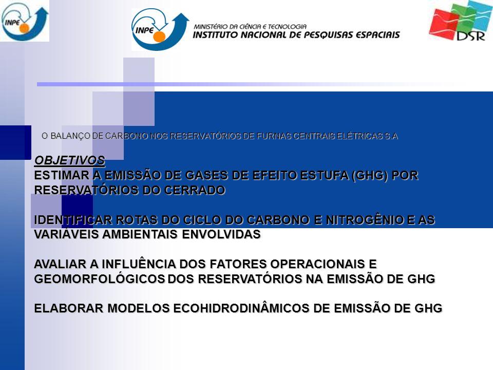 O BALANÇO DE CARBONO NOS RESERVATÓRIOS DE FURNAS CENTRAIS ELÉTRICAS S.A OBJETIVOS ESTIMAR A EMISSÃO DE GASES DE EFEITO ESTUFA (GHG) POR RESERVATÓRIOS