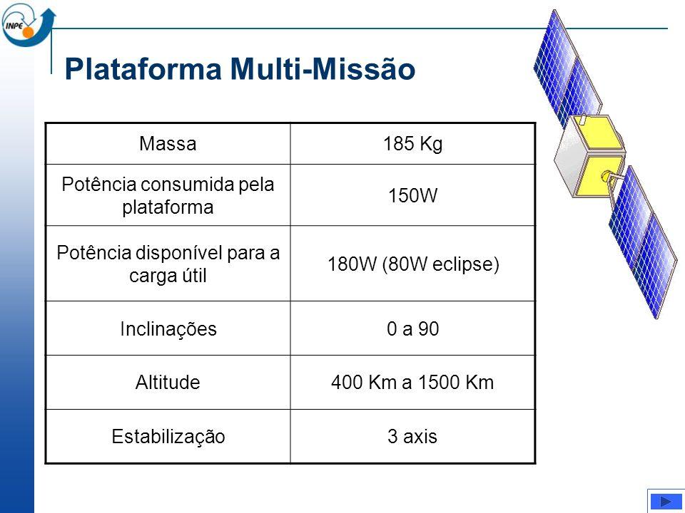 Plataforma Multi-Missão Massa185 Kg Potência consumida pela plataforma 150W Potência disponível para a carga útil 180W (80W eclipse) Inclinações0 a 90