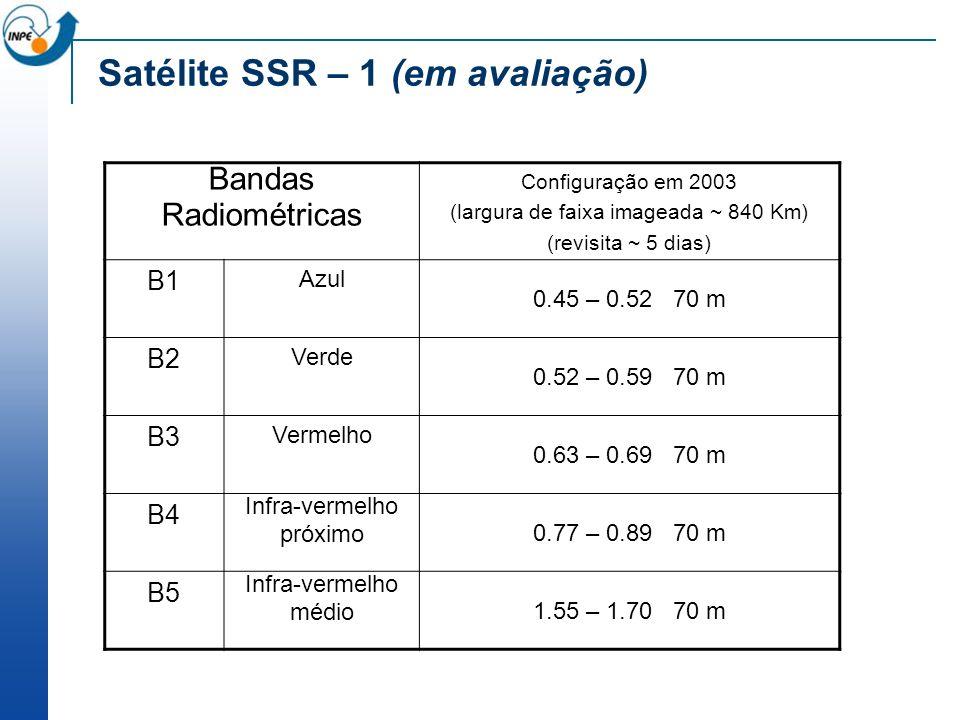 Satélite SSR – 1 (em avaliação) Bandas Radiométricas Configuração em 2003 (largura de faixa imageada ~ 840 Km) (revisita ~ 5 dias) B1 Azul 0.45 – 0.52