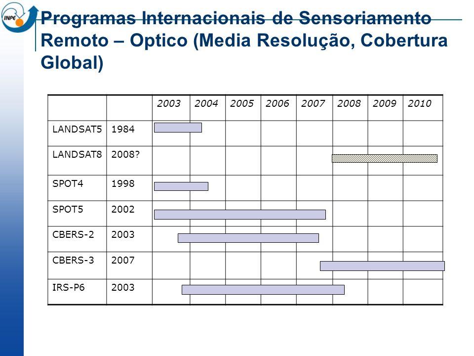 20032004200520062007200820092010 IKONOS2000 ORBVIEW2001 QUICK2002 EROS2001 SPOT-52002 Pleiades2007 Programas Internacionais de Sensoriamento Remoto – Optico (Alta Resolução)