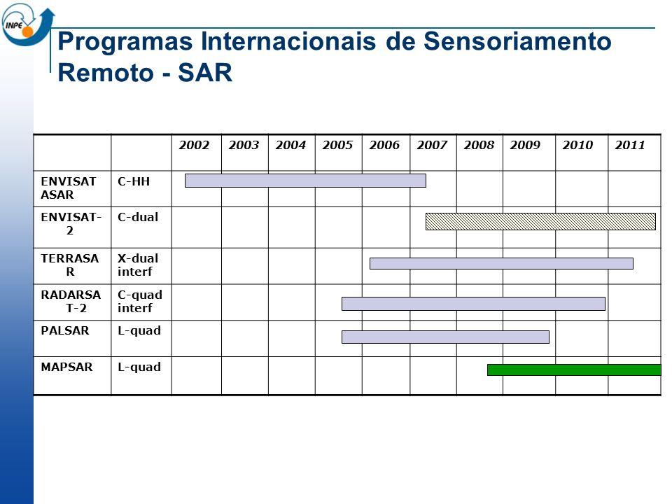 Satélite de Sensoriamento Remoto 2 (SSR-2) Missão SSR-2 encontra-se em avaliação.