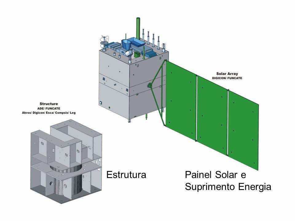 Sensores Óptica Sensores Eletrônica Computador Bordo Controle Orbita e Atitude Transponders e antenas
