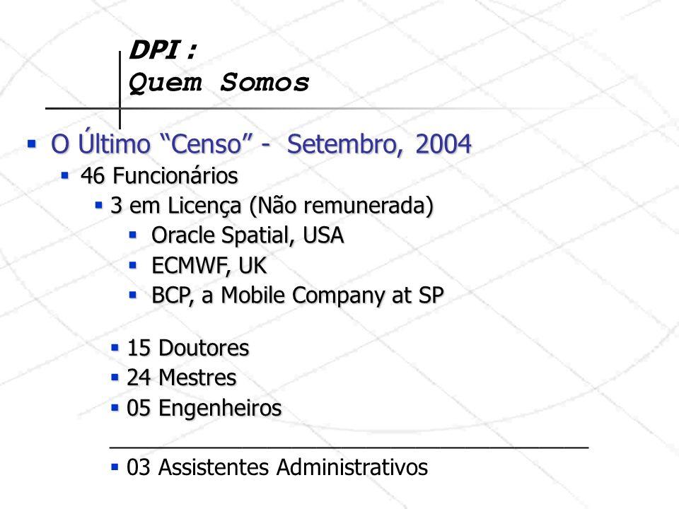 DPI : Quem Somos O Último Censo - Setembro, 2004 O Último Censo - Setembro, 2004 46 Funcionários 46 Funcionários 3 em Licença (Não remunerada) 3 em Licença (Não remunerada) Oracle Spatial, USA Oracle Spatial, USA ECMWF, UK ECMWF, UK BCP, a Mobile Company at SP BCP, a Mobile Company at SP 15 Doutores 15 Doutores 24 Mestres 24 Mestres 05 Engenheiros 05 Engenheiros _______________________________________ 03 Assistentes Administrativos