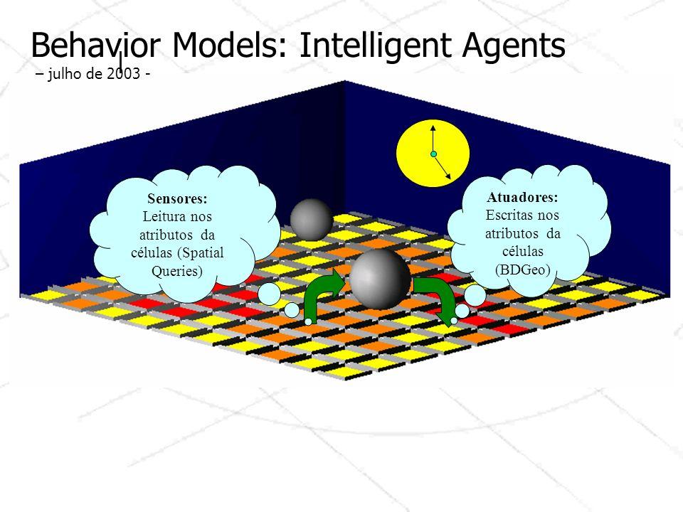 Behavior Models: Intelligent Agents – julho de 2003 - Atuadores: Escritas nos atributos da células (BDGeo) Sensores: Leitura nos atributos da células
