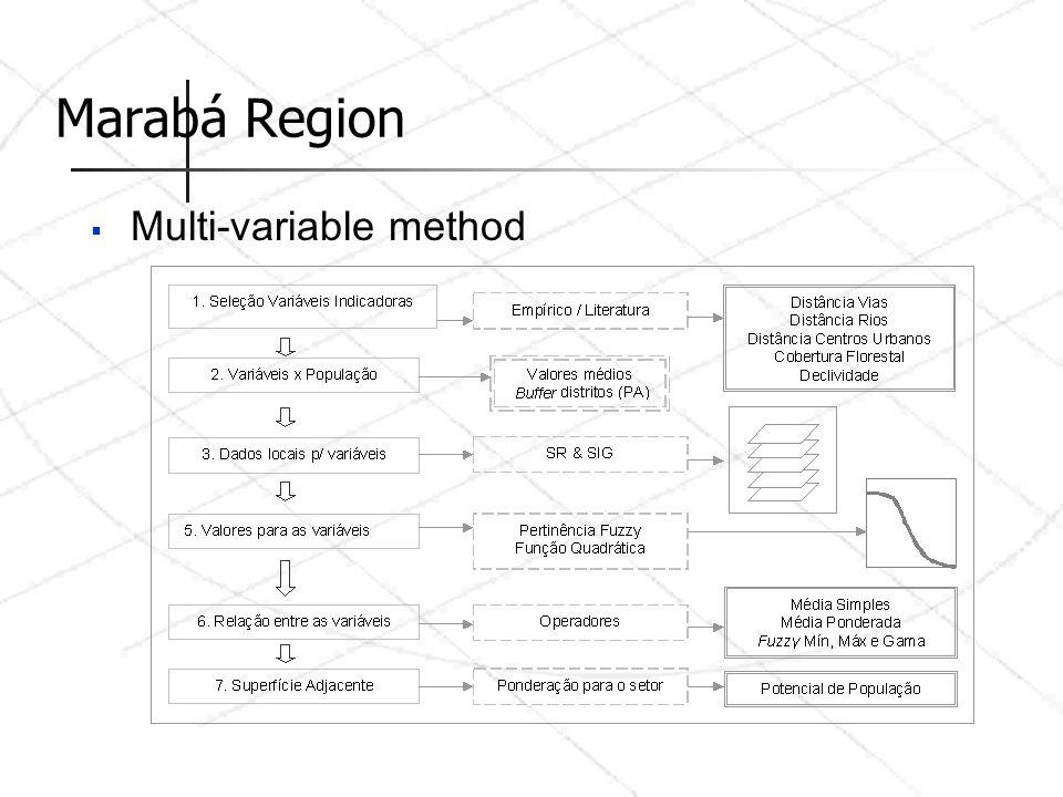 Marabá Region Multi-variable method