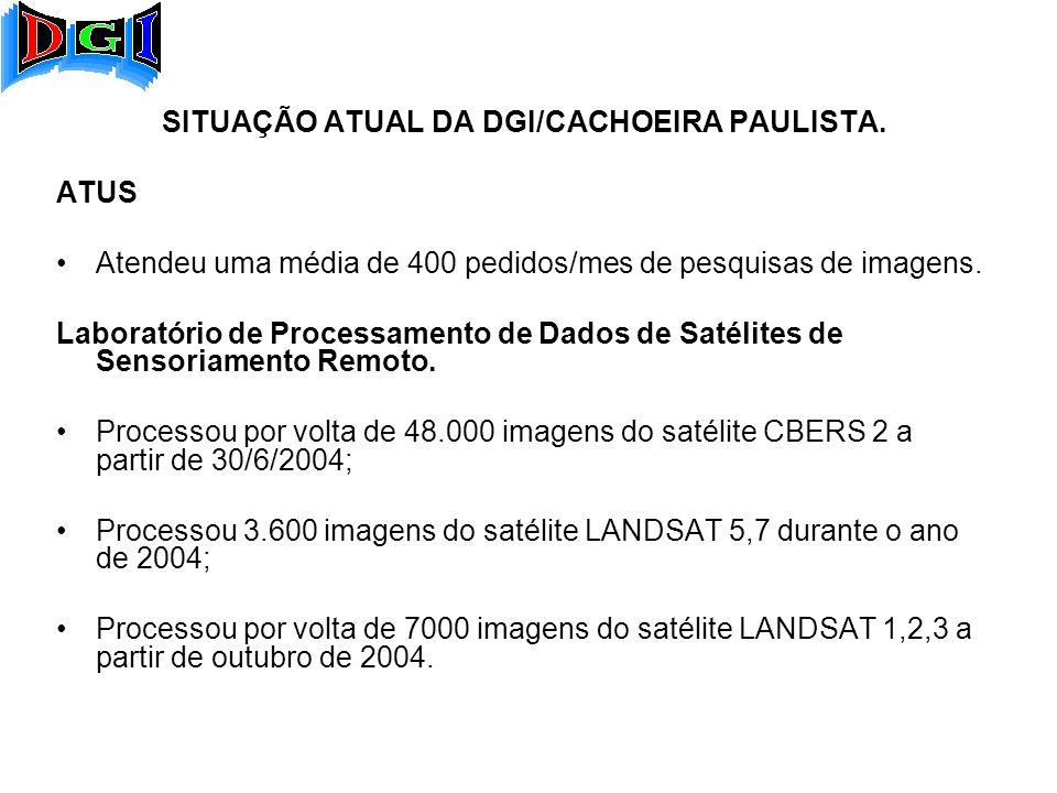 SITUAÇÃO ATUAL DA DGI/CACHOEIRA PAULISTA.