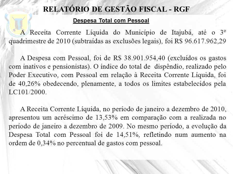 RELATÓRIO DE GESTÃO FISCAL - RGF Despesa Total com Pessoal A Receita Corrente Líquida do Município de Itajubá, até o 3º quadrimestre de 2010 (subtraíd