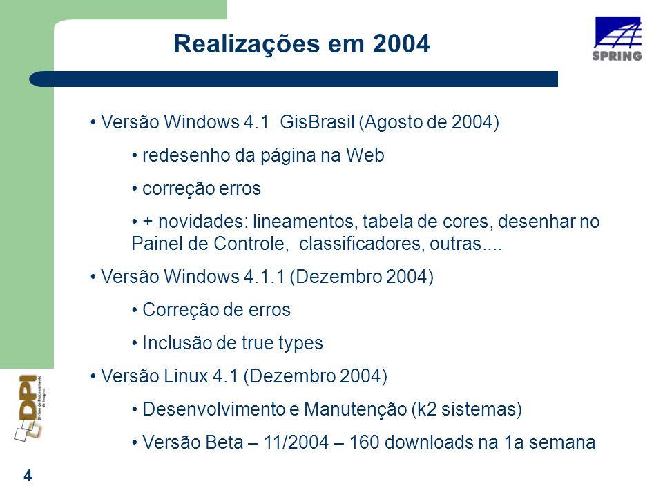 4 Realizações em 2004 Versão Windows 4.1 GisBrasil (Agosto de 2004) redesenho da página na Web correção erros + novidades: lineamentos, tabela de cores, desenhar no Painel de Controle, classificadores, outras....