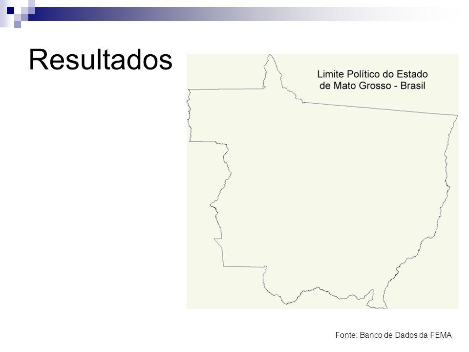 Resultados Fonte: Banco de Dados da FEMA