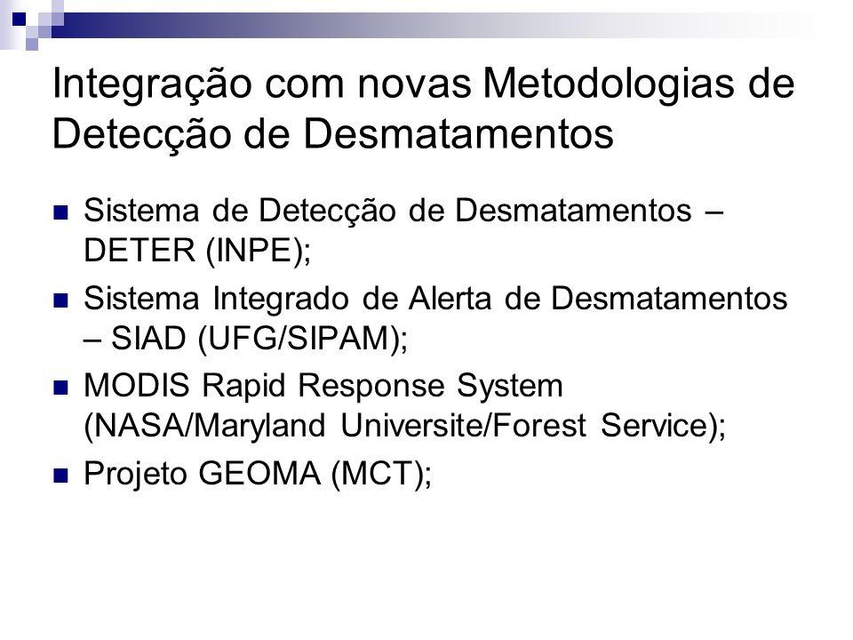 Integração com novas Metodologias de Detecção de Desmatamentos Sistema de Detecção de Desmatamentos – DETER (INPE); Sistema Integrado de Alerta de Des