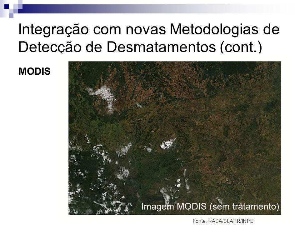 Integração com novas Metodologias de Detecção de Desmatamentos (cont.) MODIS Fonte: NASA/SLAPR/INPE