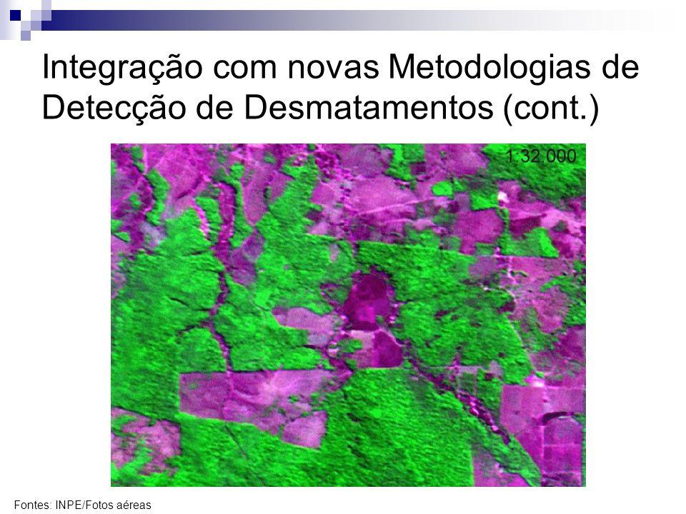 Integração com novas Metodologias de Detecção de Desmatamentos (cont.) Fontes: INPE/Fotos aéreas