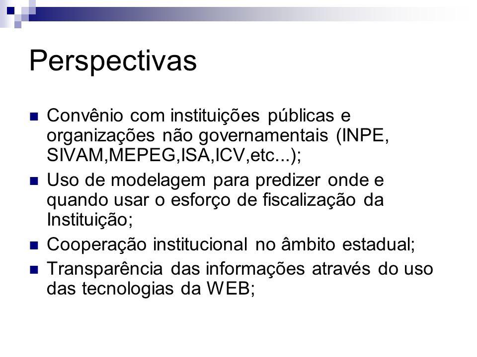 Perspectivas Convênio com instituições públicas e organizações não governamentais (INPE, SIVAM,MEPEG,ISA,ICV,etc...); Uso de modelagem para predizer o