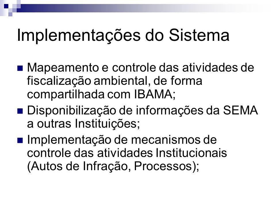 Mapeamento e controle das atividades de fiscalização ambiental, de forma compartilhada com IBAMA; Disponibilização de informações da SEMA a outras Ins