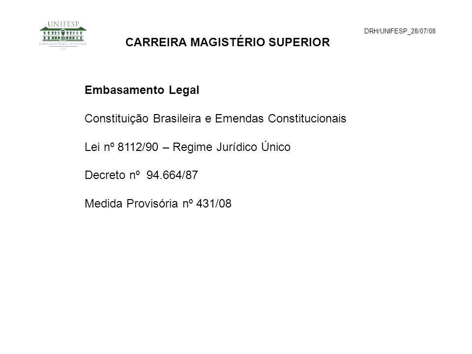 DRH/UNIFESP_28/07/08 CARREIRA MAGISTÉRIO SUPERIOR Embasamento Legal Constituição Brasileira e Emendas Constitucionais Lei nº 8112/90 – Regime Jurídico