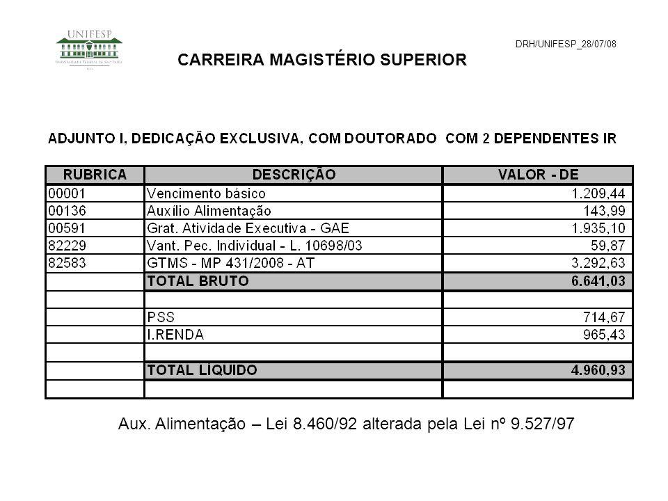 DRH/UNIFESP_28/07/08 CARREIRA MAGISTÉRIO SUPERIOR Aux. Alimentação – Lei 8.460/92 alterada pela Lei nº 9.527/97
