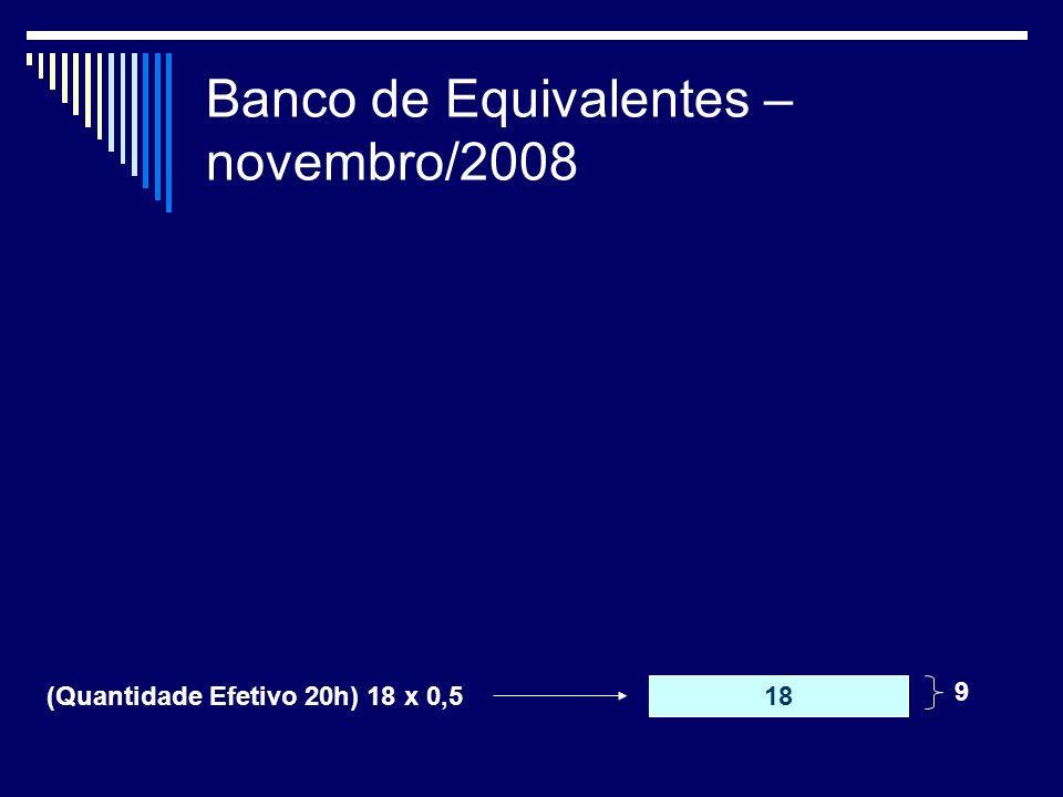 Banco de Equivalentes – novembro/2008 (Quantidade Efetivo 20h) 18 x 0,5 (Quantidade Efetivo 40h) 352 x 1,0 9 352 361
