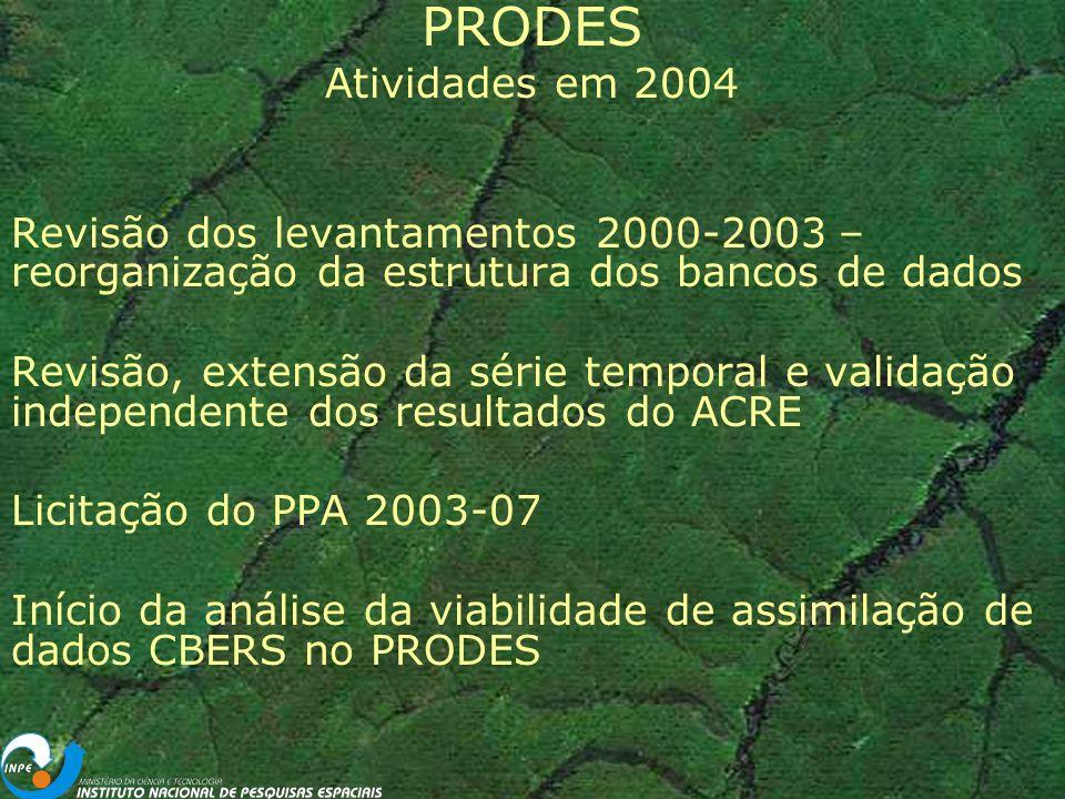 PRODES Atividades em 2004 Revisão dos levantamentos 2000-2003 – reorganização da estrutura dos bancos de dados Revisão, extensão da série temporal e validação independente dos resultados do ACRE Licitação do PPA 2003-07 Início da análise da viabilidade de assimilação de dados CBERS no PRODES