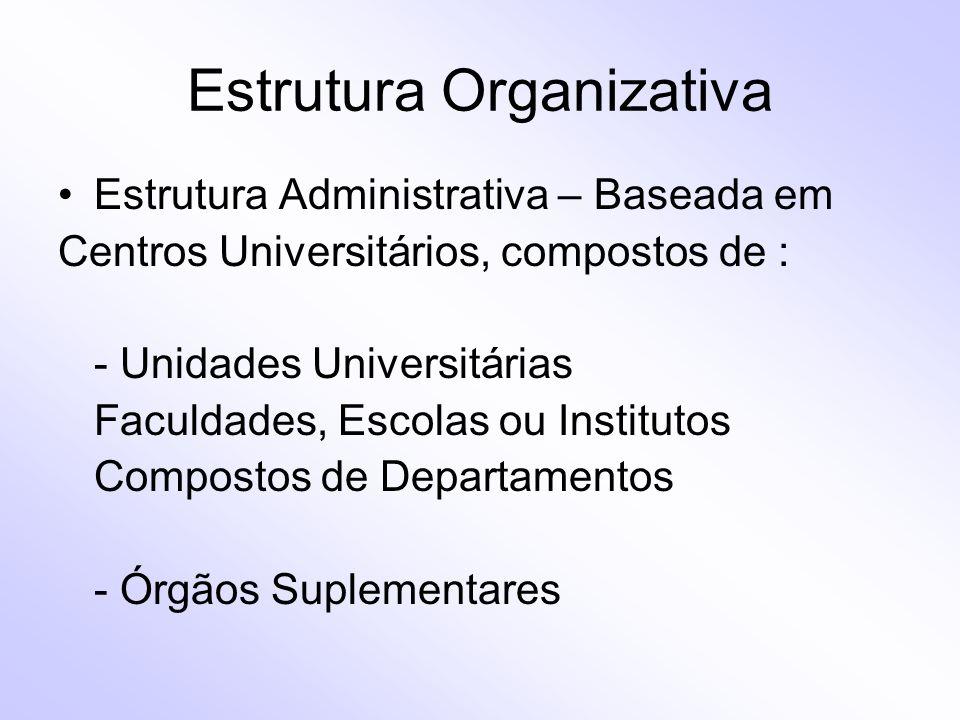 Estrutura Organizativa Estrutura Administrativa – Baseada em Centros Universitários, compostos de : - Unidades Universitárias Faculdades, Escolas ou I