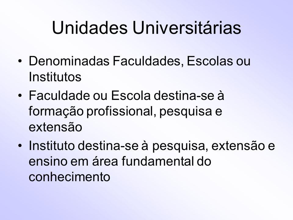 Unidades Universitárias Denominadas Faculdades, Escolas ou Institutos Faculdade ou Escola destina-se à formação profissional, pesquisa e extensão Inst