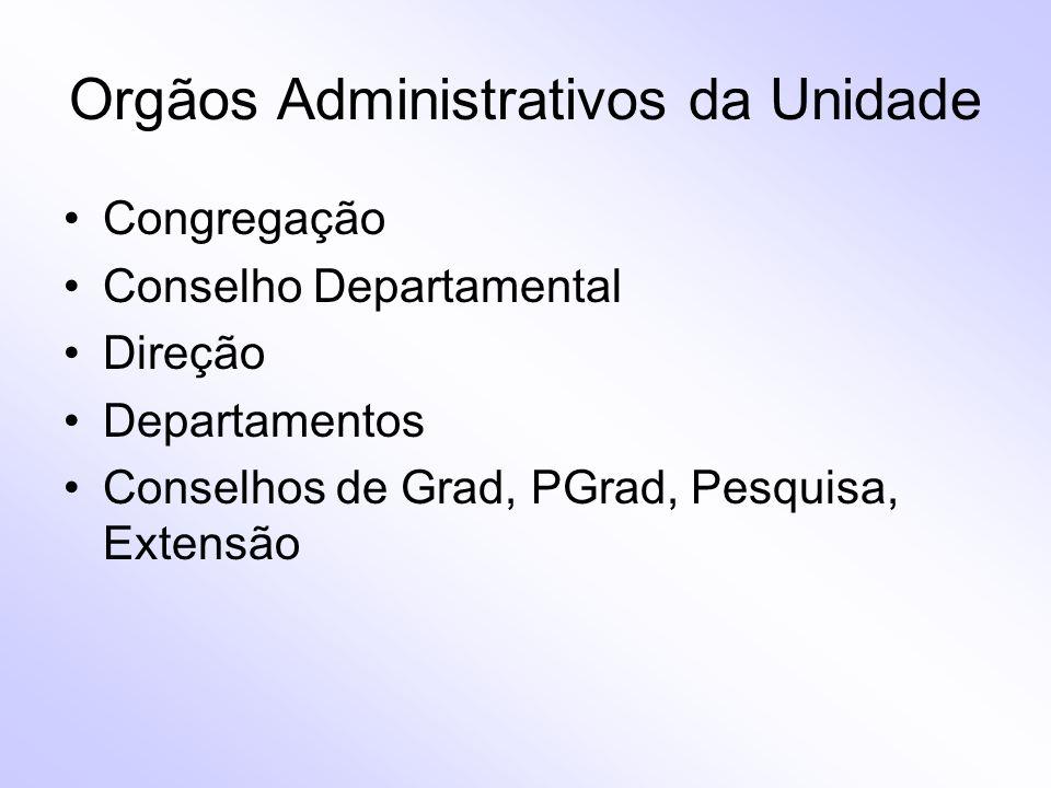 Orgãos Administrativos da Unidade Congregação Conselho Departamental Direção Departamentos Conselhos de Grad, PGrad, Pesquisa, Extensão