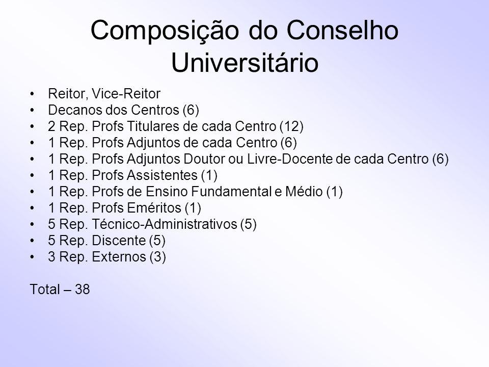 Composição do Conselho Universitário Reitor, Vice-Reitor Decanos dos Centros (6) 2 Rep. Profs Titulares de cada Centro (12) 1 Rep. Profs Adjuntos de c