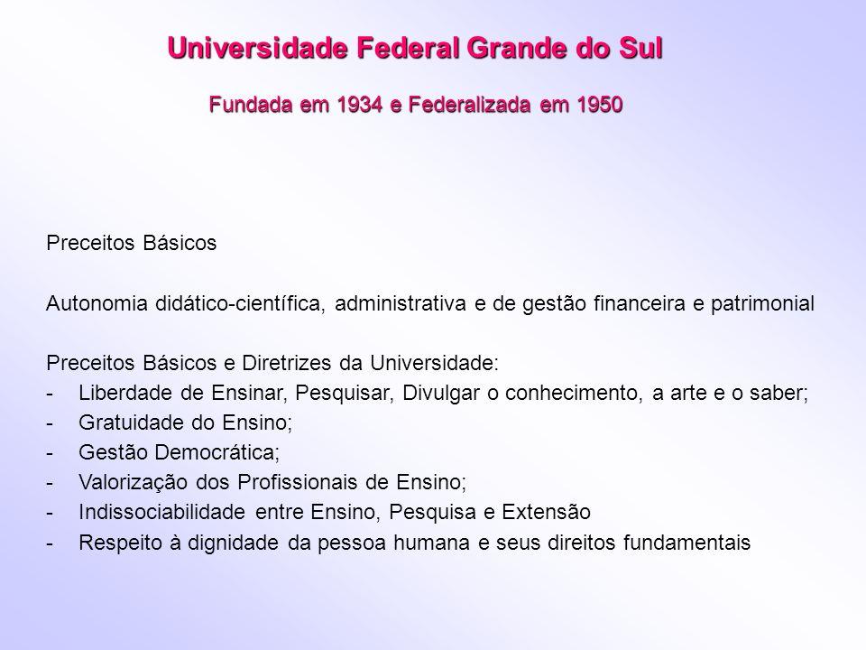 Universidade Federal Grande do Sul Fundada em 1934 e Federalizada em 1950 Preceitos Básicos Autonomia didático-científica, administrativa e de gestão
