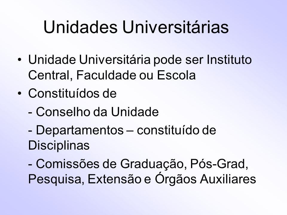 Unidades Universitárias Unidade Universitária pode ser Instituto Central, Faculdade ou Escola Constituídos de - Conselho da Unidade - Departamentos –