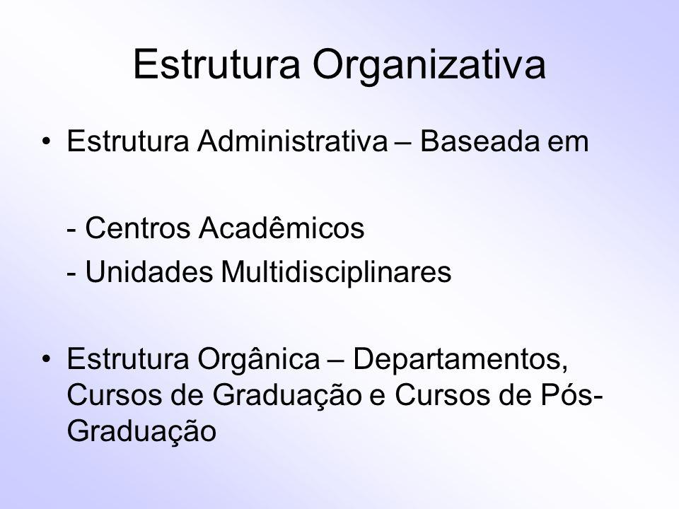 Estrutura Organizativa Estrutura Administrativa – Baseada em - Centros Acadêmicos - Unidades Multidisciplinares Estrutura Orgânica – Departamentos, Cu