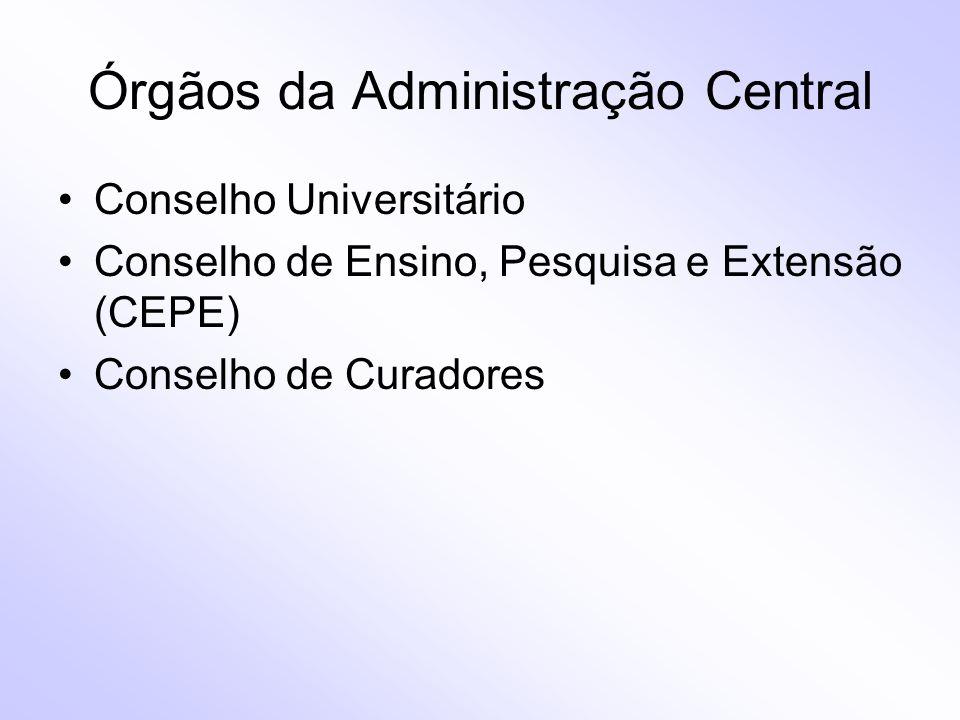 Órgãos da Administração Central Conselho Universitário Conselho de Ensino, Pesquisa e Extensão (CEPE) Conselho de Curadores