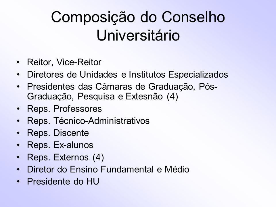 Composição do Conselho Universitário Reitor, Vice-Reitor Diretores de Unidades e Institutos Especializados Presidentes das Câmaras de Graduação, Pós-
